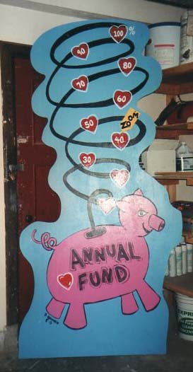 Annual Fund chart